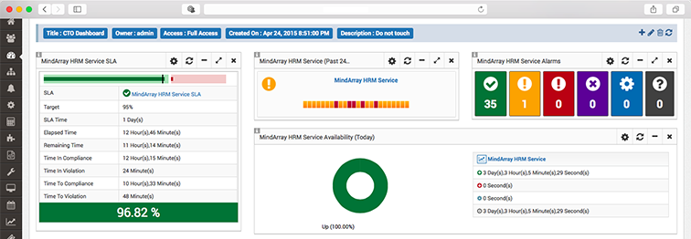 Is your unified IT monitoring platform actually UNIFIED? – Part II