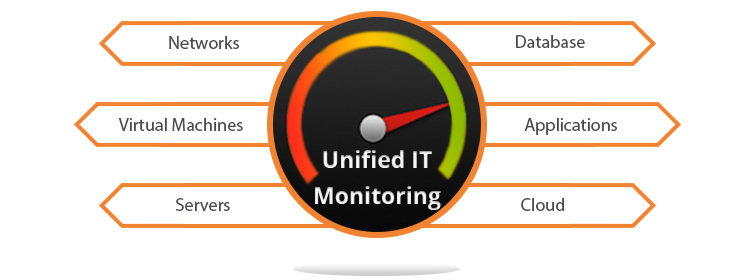 Is your unified IT monitoring platform actually UNIFIED? – Part I